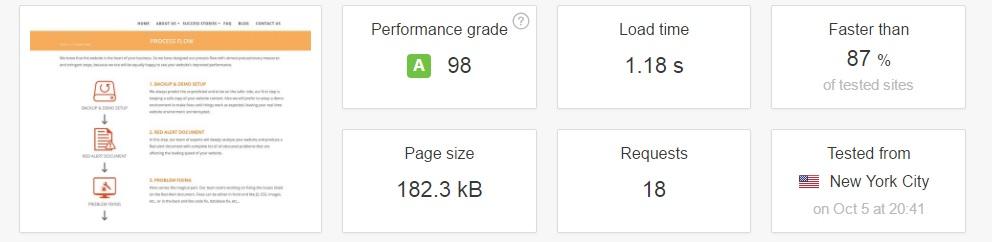 velocidad de tu página web narviz pingdom