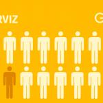 4 Estrategias que no pueden faltar en tus campañas de Google Adwords